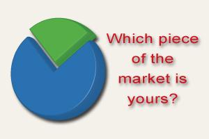 pie chart market share